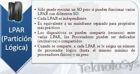 LPAR Mainframe
