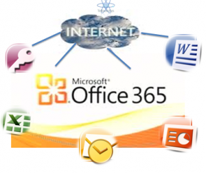 Microsoft 365 disponible