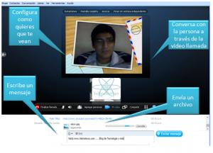 Ventajas de Skype