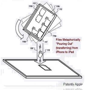 Patente Apple Vertir archivos