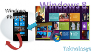 WindosPhone7 se va