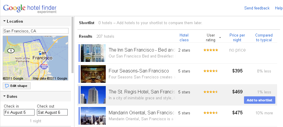 buscador de hoteles google