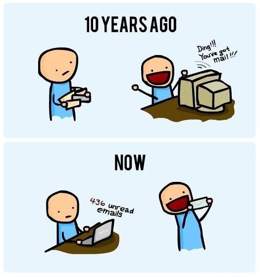 Tecnologia con el tiempo