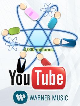 Youtube warner 4000 millones videos
