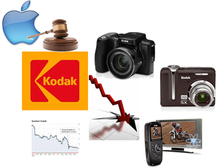 Apple denuncia  a Kodak