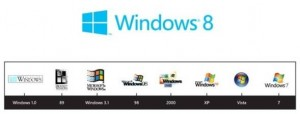 Windows 8 evolucion