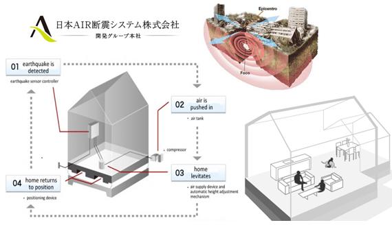 Casa que flota ante terremotos