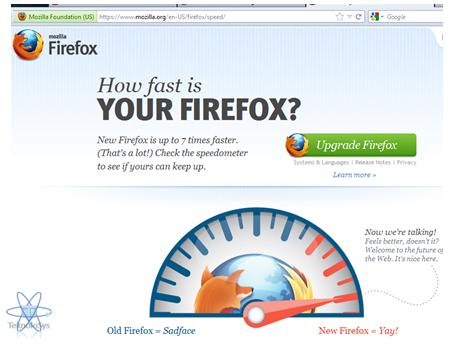 Cuan rapido es tu Firefox