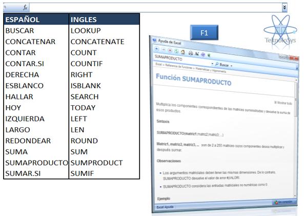 Funcion Excel Ingles Espanol
