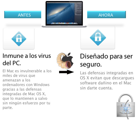 Apple no es inmune virus