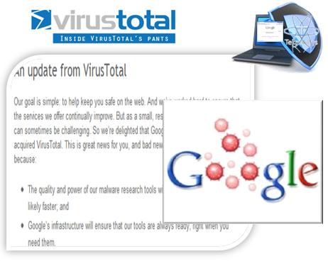 Google adquiere VirusTotal