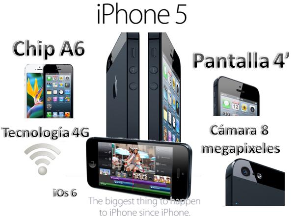 Iphone 5 caracteristicas