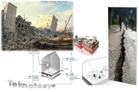 Terremoto en Lima predecir