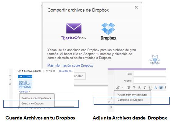 Aprovecha dropbox con Yahoo