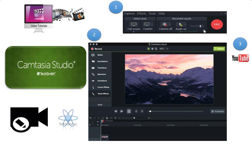 Crea Edita Videos con Camtasia